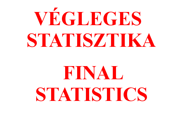 Végleges statisztika